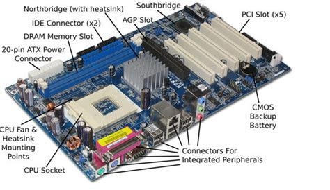 Troubleshooting Laptop Motherboard And Cpu Problems