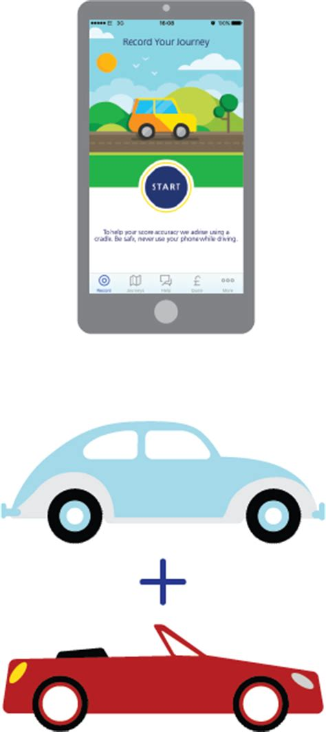 Multi Car Insurance Quotes >> Aviva Multi Car Insurance Quotes