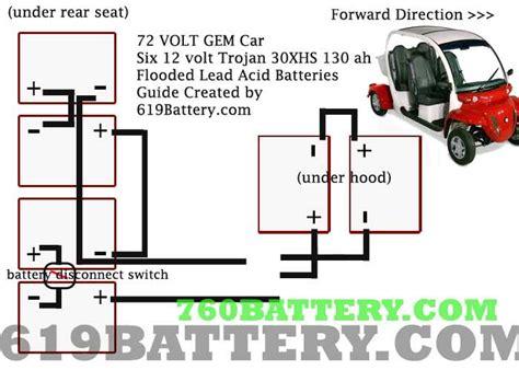 wiring diagram gem car gem car repair san diego