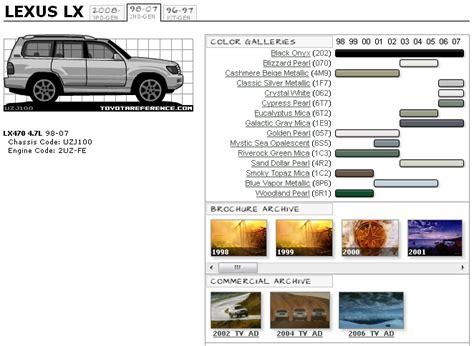 lexus lx color chart and media archive clublexus lexus