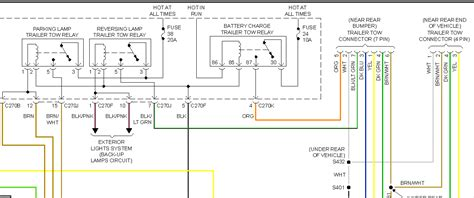 Ford Super Duty Trailer Wiring Diagram Solidfonts