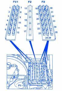 220 Amp Breaker Fuse Box With : mercedes benz c 220 1995 fuse box block circuit breaker ~ A.2002-acura-tl-radio.info Haus und Dekorationen