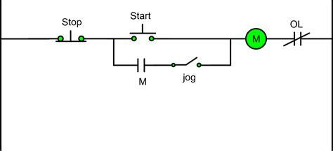 Start Stop Station Wiring Diagram by Start Stop Jog Circuit Motor Circuit Diagram