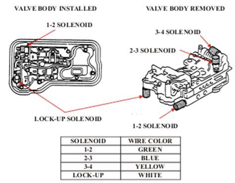 A4ld Transmission Overhaul Diagram by X 431 Diagun Launch X431 Tool The China Diagun