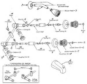 pegasus kitchen faucets parts delta kitchen faucet repair diagram