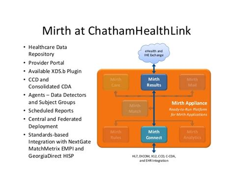 meaningful   health information exchange