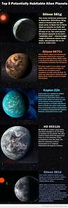 25+ best ideas about Alien Facts on Pinterest | Facts ...