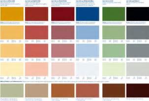 richtige farbe fã r schlafzimmer wandfarben farbpalette obi speyeder net verschiedene ideen für die raumgestaltung inspiration