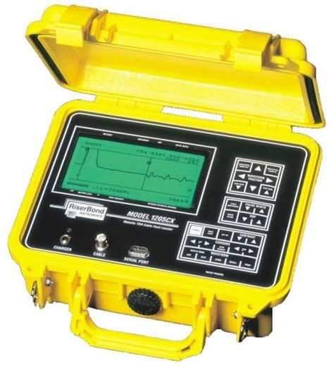 Time Domain Reflectometers User Equip