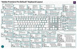 The Ultimate Guide To Premiere Keyboard Shortcuts   U0026 A