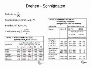 Vorschubgeschwindigkeit Berechnen : ppt vorlesung fertigungstechnik 2 trennen powerpoint ~ Themetempest.com Abrechnung