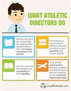 Athletic Director Job Description - sarahepps.com