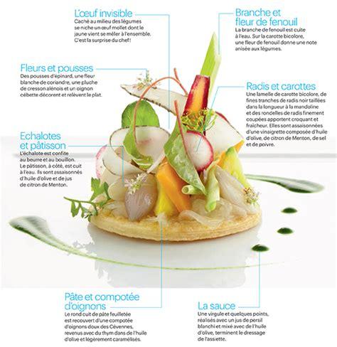 dressage des plats en cuisine gastronomie l 39 assiette se met en scène le parisien
