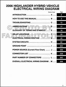 2005 Toyota Highlander Wiring Diagram Original