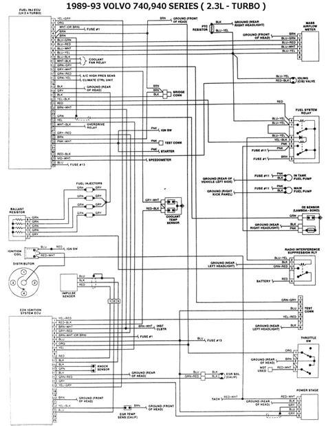 volvo  diagramas esquemas ubicacion de