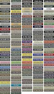Cerakote Color Chart Standard Duracoat Colors