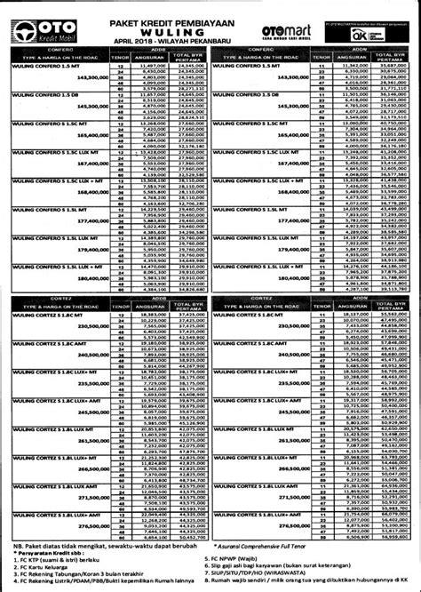 Harga Mobil Wuling Pekanbaru Mei 2018 | 0823-858-31113