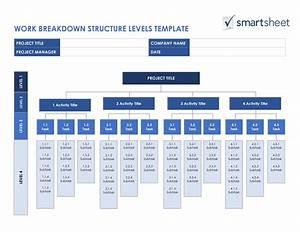 Work breakdown structure template tryprodermagenixorg for Product breakdown structure excel template