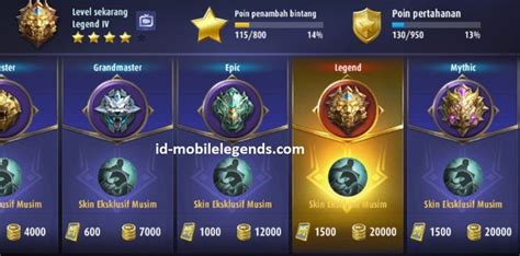 This Is The Rank Rank List In Mobile Legends Most Complete