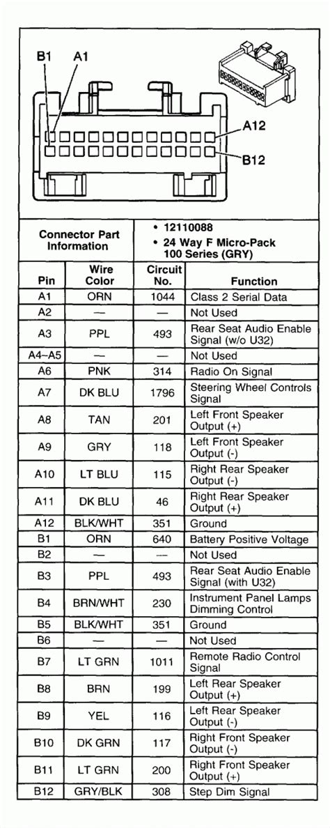 2001 Chevy Impala Radio Wiring Diagram by 2001 Chevy Impala Radio Wiring Diagram Truck Fuse Box