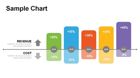 progress chart templates powerslides
