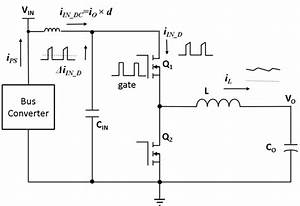 Input Capacitor Rms Ripple Current
