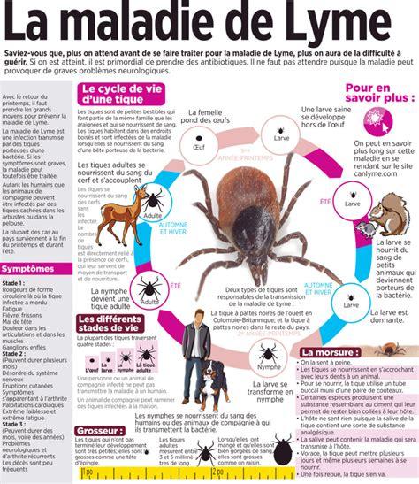 foto de Maladie de Lyme : la pression monte en France (MAJ)