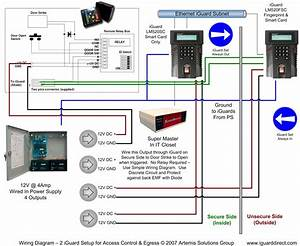 Rfid Access Control Wiring Diagram