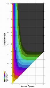 Anzahl Möglichkeiten Berechnen : berechnung der anzahl der m glichkeiten seite 4 ~ Themetempest.com Abrechnung