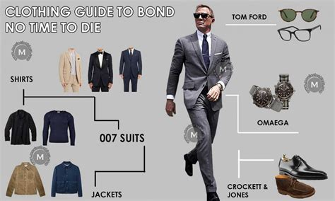 Guide to No Time To Die James Bond Suits, Cars, & Locations