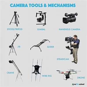 50  Camera Angles  Shots  And Movements  A Complete Guide
