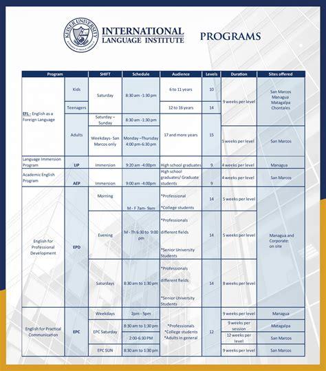 Language Institute Programs - Keiser University