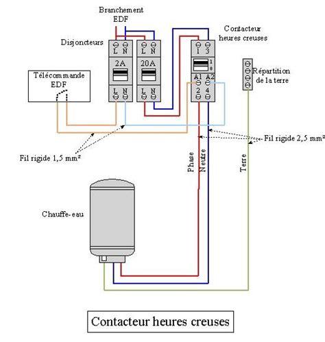 question electricite quest ce quun discontacteur