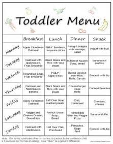 Toddler Meals Menu Idea