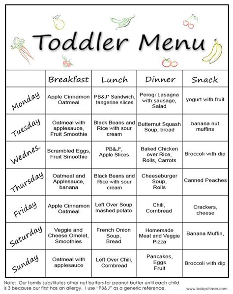 8 best images about meal plans on day 392 | 01f8aea46b6ecc685cdb777a2095fd16