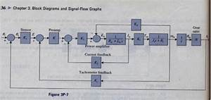 Chapter 3 Block Diagrams And Signal Flow Graphs