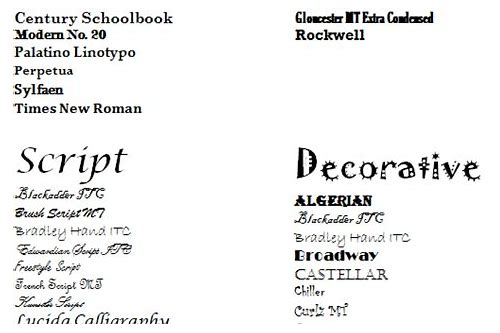 microsoft word 2013 fonts free downloads