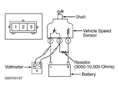 Mitsubishi Pressure Sending Unit Wiring Diagram by 1992 Mitsubishi 3000gt How To Test Speedomitor Sending Unit