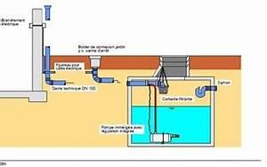 Système De Récupération D Eau De Pluie : r cup ration des eaux de pluie et haute qualit ~ Dailycaller-alerts.com Idées de Décoration