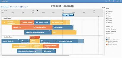 Timeline Roadmap Dates Productplan Date Helpful