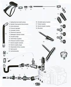 Pressure Washer Gun Parts Diagram