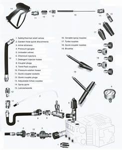 Pressure Washer Gun Parts Diagram
