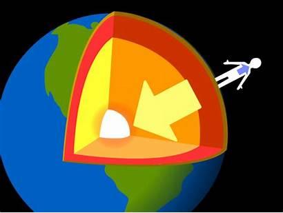 Gravity Brainpop Science Earth Lesson