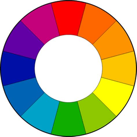 color order is colour wheel