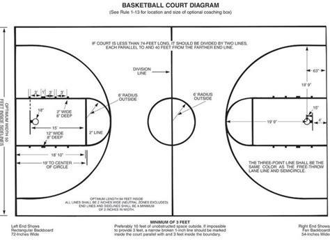 Court Dimensions (high school)   Love & Basketball