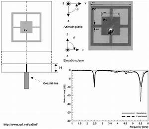 Circular Polarization Patch Antenna Design Index Of Do5ssb Antennas Printed And Microstrip Antennas