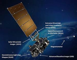 Preview: Geostationary Operational Environmental Satellite ...