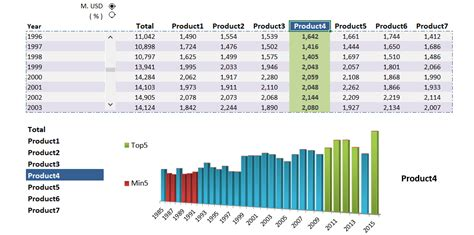 sales tracking templates  excel sales dashboards