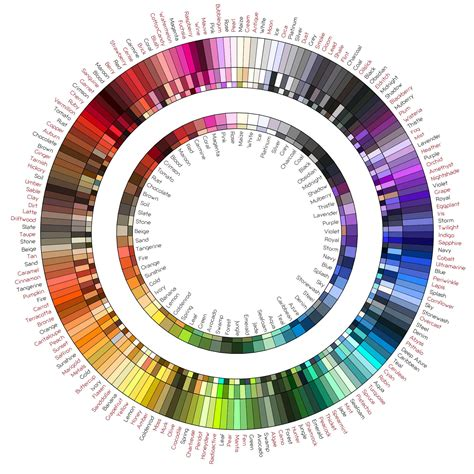 taupe color wheel colors flight rising wiki fandom powered by wikia
