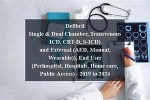 Buy Defibrillators Market By Product  Implantable
